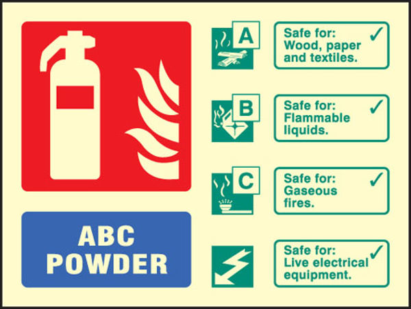 Picture of ABC powder extinguisher identification