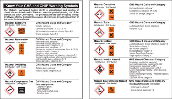 Picture of Pocket guide GHS symbols (Pk 10)