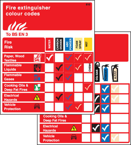 Picture of Pocket guide extinguishers to BS EN 3  75x90mm (pack10)